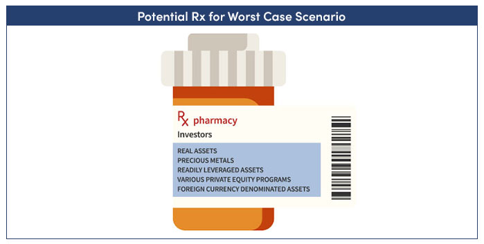 Potential Rx for worst case scenario illustration for AMG's July 9 webinar